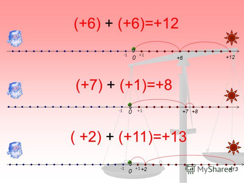 (+6) + (+6)=+12 (+7) + (+1)=+8 ( +2) + (+11)=+13 0 0 0 +13 +12 +7+8 +2+2 +6 +1