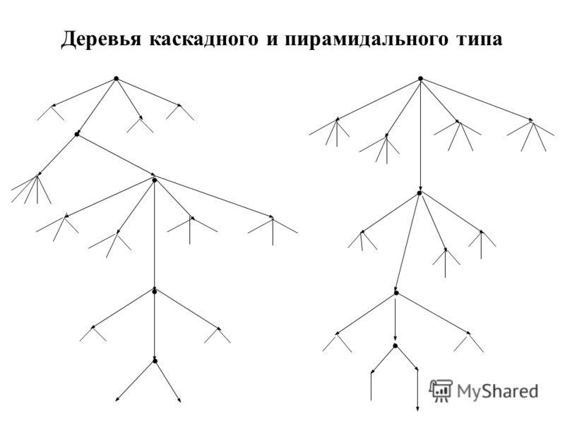 Деревья каскадного и пирамидального типа