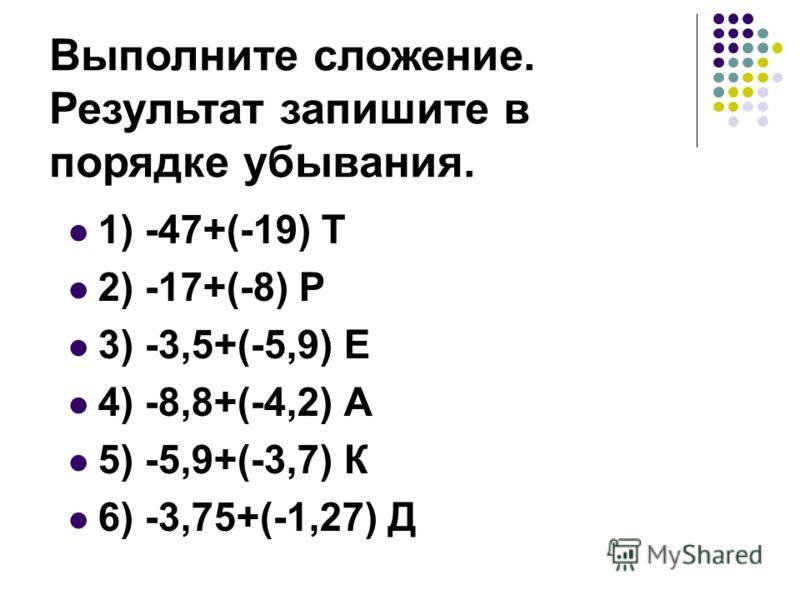 1) -47+(-19) Т 2) -17+(-8) Р 3) -3,5+(-5,9) Е 4) -8,8+(-4,2) А 5) -5,9+(-3,7) К 6) -3,75+(-1,27) Д Выполните сложение. Результат запишите в порядке убывания.