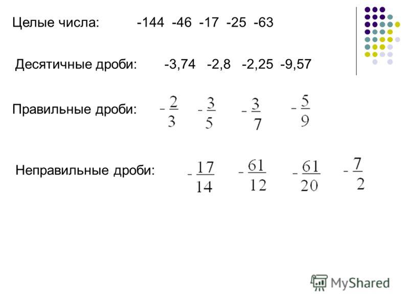 Целые числа: -144 -46 -17 -25 -63 Десятичные дроби: -3,74 -2,8 -2,25 -9,57 Правильные дроби: Неправильные дроби: