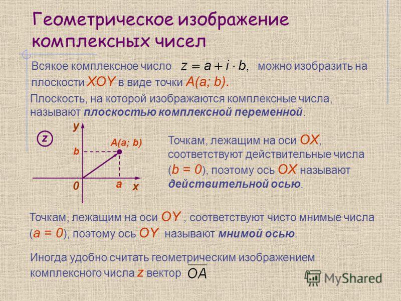Геометрическое изображение комплексных чисел Всякое комплексное число можно изобразить на плоскости XOY в виде точки A(a; b). Плоскость, на которой изображаются комплексные числа, называют плоскостью комплексной переменной. y 0 х A(a; b) z a b Точкам