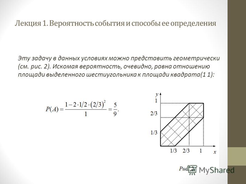 Лекция 1. Вероятность события и способы ее определения Эту задачу в данных условияx можно представить геометрически (см. рис. 2). Искомая вероятность, очевидно, равна отношению площади выделенного шестиугольника к площади квадрата(1 1):