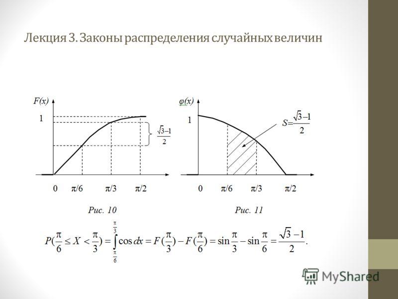 Лекция 3. Законы распределения случайных величин