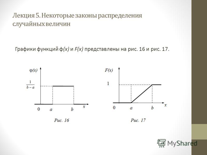 Лекция 5. Некоторые законы распределения случайных величин Графики функций φ(x) и F(x) представлены на рис. 16 и рис. 17.