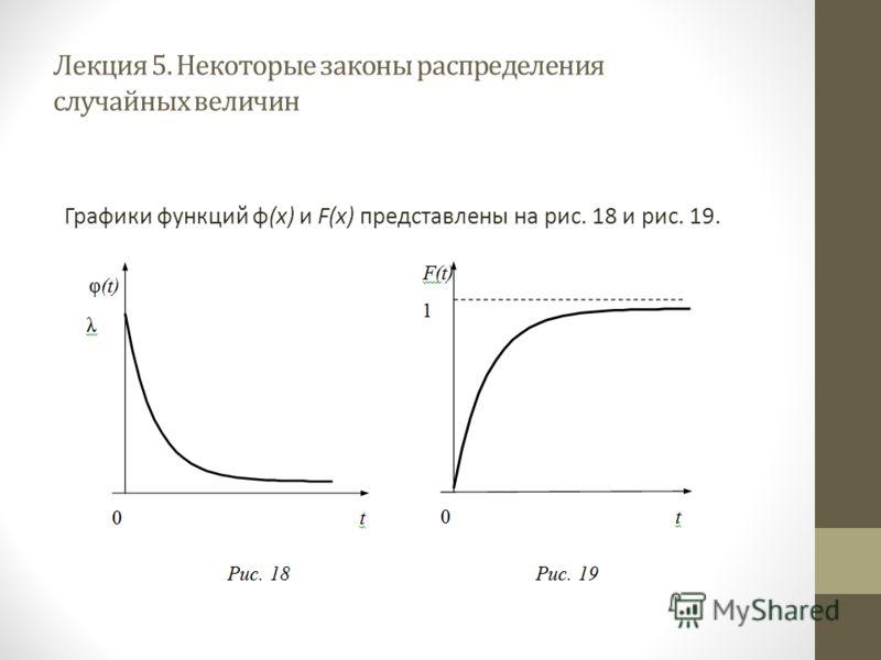 Лекция 5. Некоторые законы распределения случайных величин Графики функций φ(x) и F(x) представлены на рис. 18 и рис. 19.