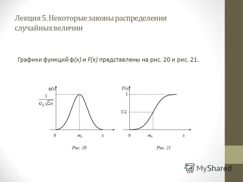 Лекция 5. Некоторые законы распределения случайных величин Графики функций φ(x) и F(x) представлены на рис. 20 и рис. 21.