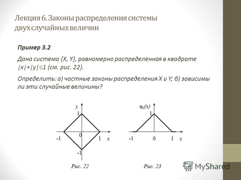 Лекция 6. Законы распределения системы двух случайных величин Пример 3.2 Дана система {X, Y}, равномерно распределенная в квадрате |x|+|y| 1 (см. рис. 22). Определить: а) частные законы распределения X и Y; б) зависимы ли эти случайные величины?