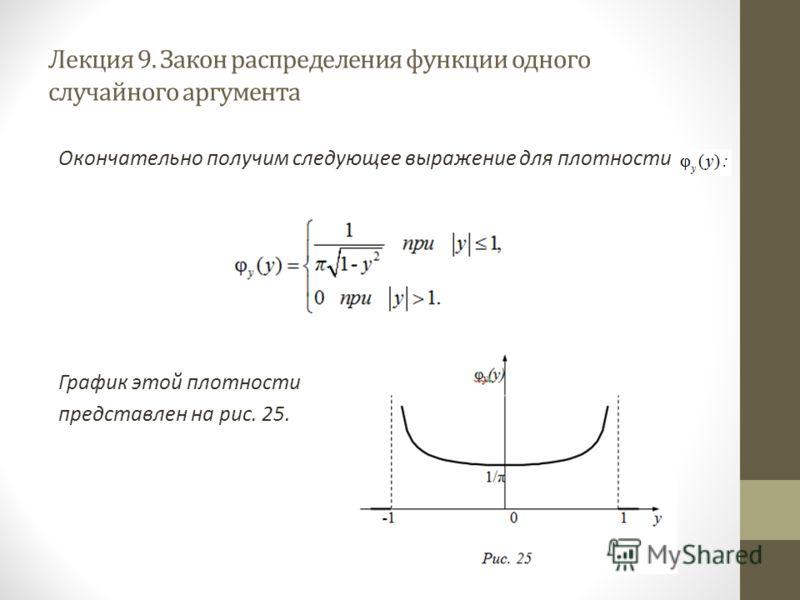 Лекция 9. Закон распределения функции одного случайного аргумента Окончательно получим следующее выражение для плотности График этой плотности представлен на рис. 25.