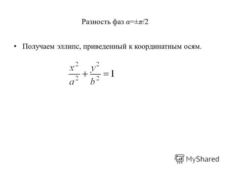 Разность фаз α=±π/2 Получаем эллипс, приведенный к координатным осям.