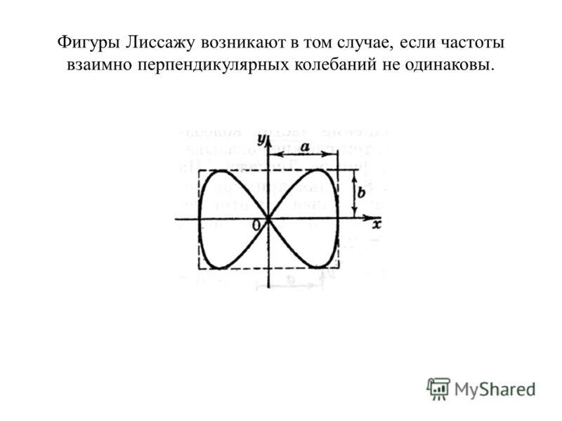 Фигуры Лиссажу возникают в том случае, если частоты взаимно перпендикулярных колебаний не одинаковы.