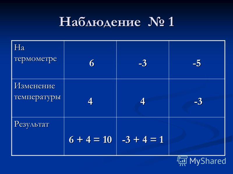 Наблюдение 1 На термометре 6 -3-5 Изменение температуры 44 -3 -3 Результат 6 + 4 = 10 -3 + 4 = 1