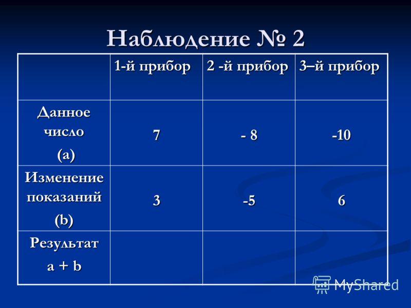 Наблюдение 2 1-й прибор 2 -й прибор 3–й прибор Данное число (а) (а)7 - 8 -10 Изменение показаний (b) 3-56 Результат a + b