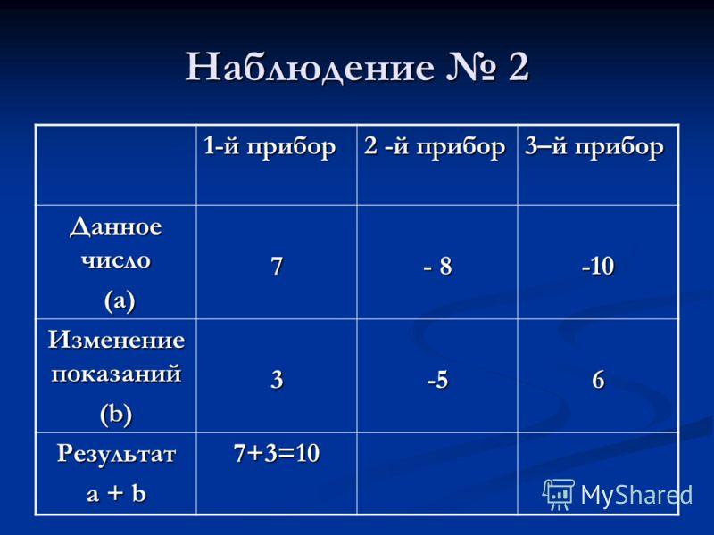 Наблюдение 2 1-й прибор 2 -й прибор 3–й прибор Данное число (а) (а)7 - 8 -10 Изменение показаний (b) 3-56 Результат a + b 7+3=10