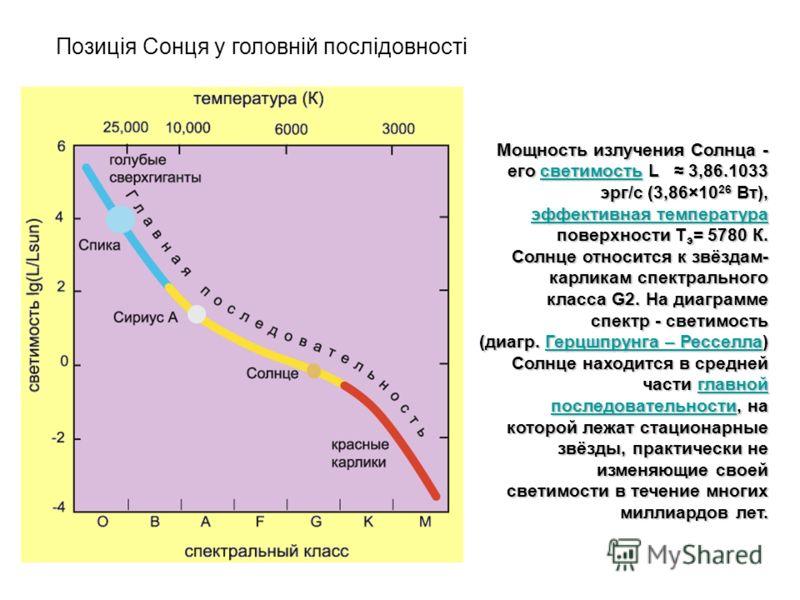 Мощность излучения Солнца - его светимость L 3,86.1033 эрг/с (3,86×10 26 Вт), эффективная температура поверхности Т э = 5780 К. светимость эффективная температурасветимость эффективная температура Солнце относится к звёздам- карликам спектрального кл