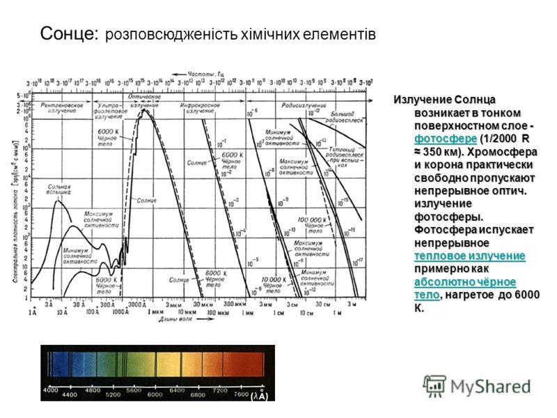 Излучение Солнца возникает в тонком поверхностном слое - фотосфере (1/2000 R 350 км). Хромосфера и корона практически свободно пропускают непрерывное оптич. излучение фотосферы. Фотосфера испускает непрерывное тепловое излучение примерно как абсолютн