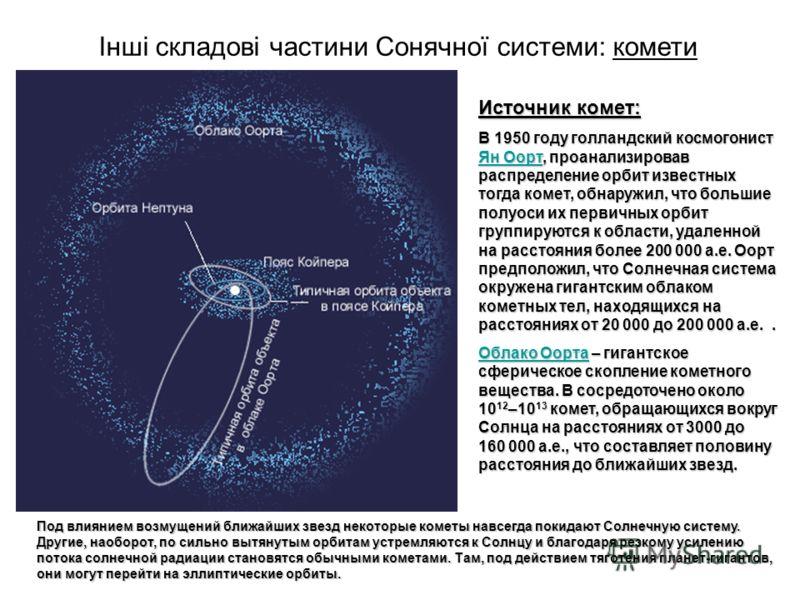 Інші складові частини Сонячної системи: комети Источник комет: В 1950 году голландский космогонист Ян Оорт, проанализировав распределение орбит известных тогда комет, обнаружил, что большие полуоси их первичных орбит группируются к области, удаленной