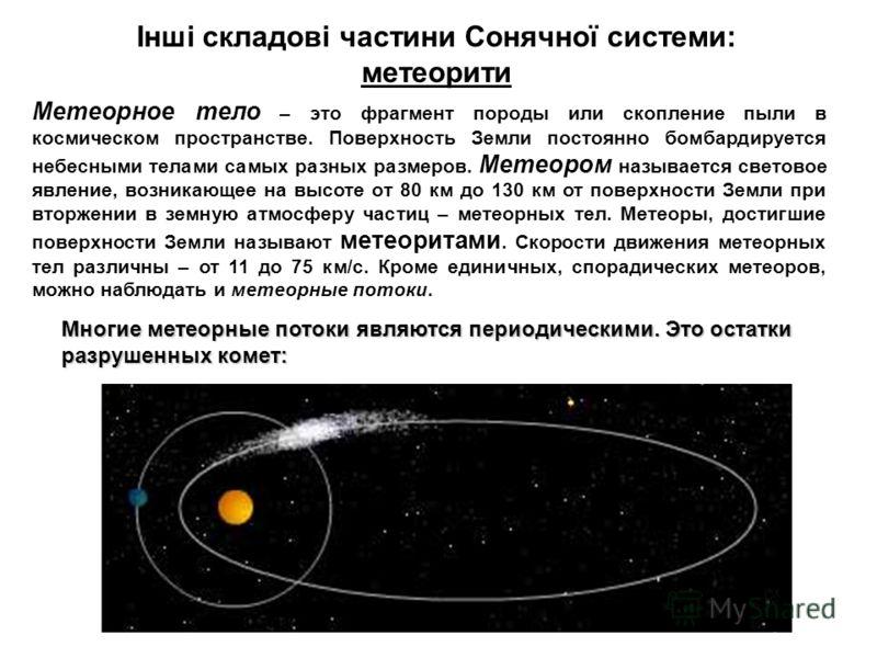 Інші складові частини Сонячної системи: метеорити Многие метеорные потоки являются периодическими. Это остатки разрушенных комет: Метеорное тело – это фрагмент породы или скопление пыли в космическом пространстве. Поверхность Земли постоянно бомбарди