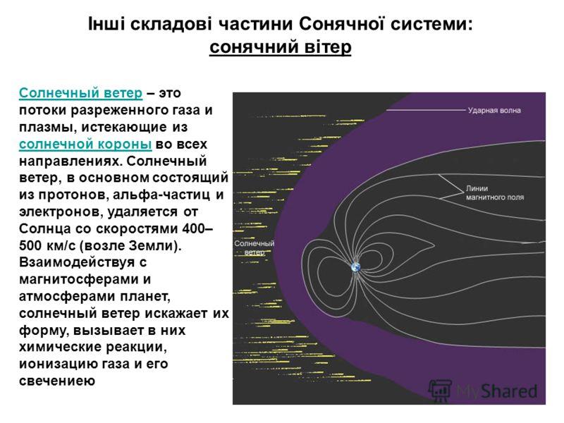 Інші складові частини Сонячної системи: сонячний вітер Солнечный ветерСолнечный ветер – это потоки разреженного газа и плазмы, истекающие из солнечной короны во всех направлениях. Солнечный ветер, в основном состоящий из протонов, альфа-частиц и элек