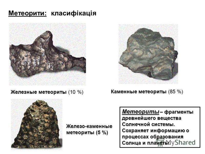 Железные метеориты (10 %) Каменные метеориты (85 %) Железо-каменные метеориты (5 %) Метеориты – фрагменты древнейшего вещества Солнечной системы. Сохраняет информацию о процессах образования Солнца и планеты. Метеорити: класифікація
