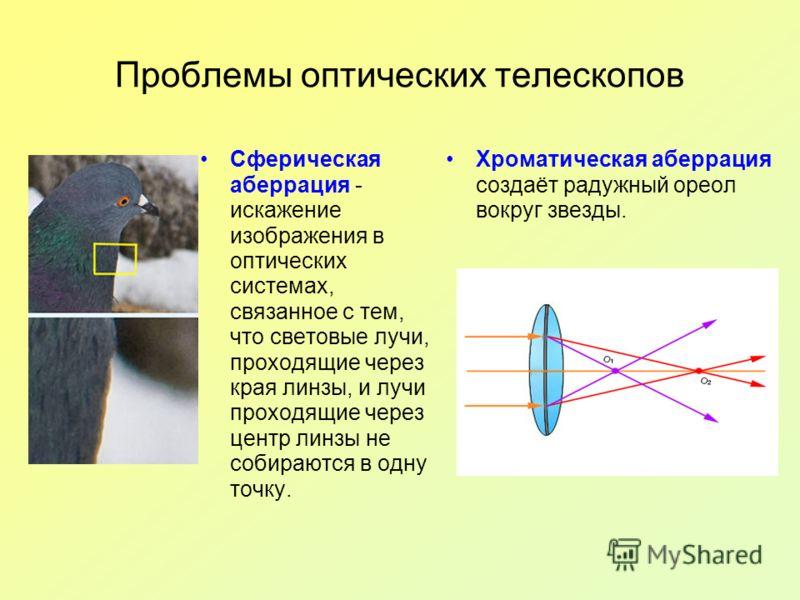 Проблемы оптических телескопов Хроматическая аберрация создаёт радужный ореол вокруг звезды. Сферическая аберрация - искажение изображения в оптических системах, связанное с тем, что световые лучи, проходящие через края линзы, и лучи проходящие через