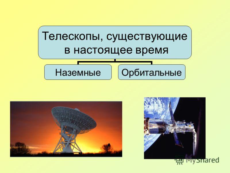 Телескопы, существующие в настоящее время НаземныеОрбитальные