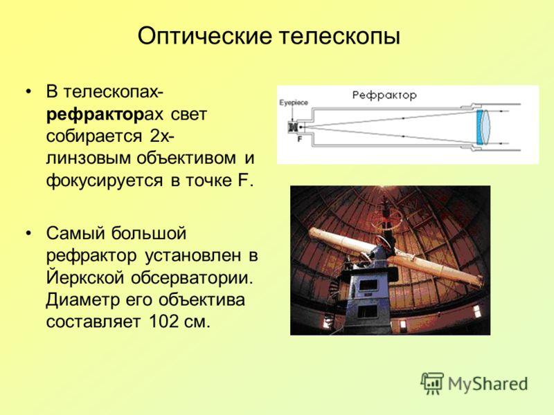 Оптические телескопы В