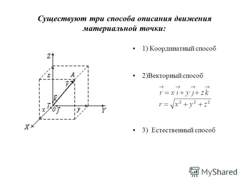 Существуют три способа описания движения материальной точки: 1) Координатный способ 2)Векторный способ 3) Естественный способ