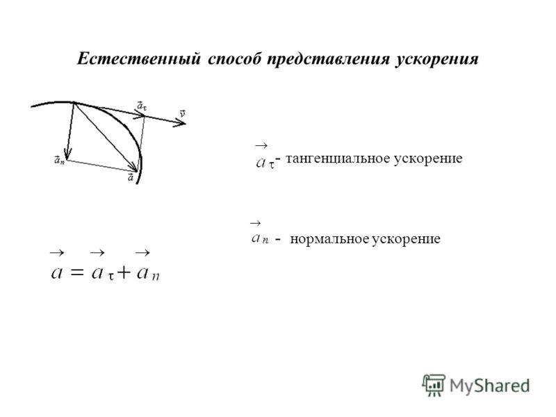 Естественный способ представления ускорения - тангенциальное ускорение - нормальное ускорение