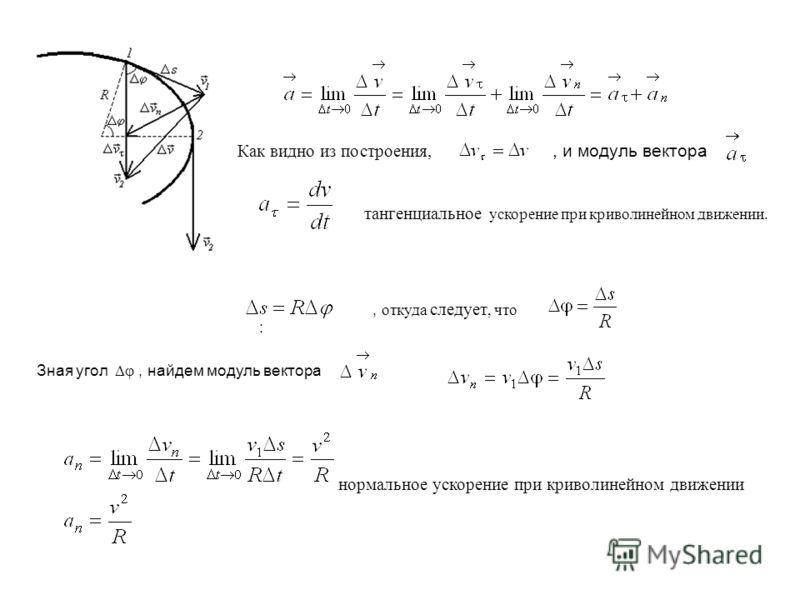 Как видно из построения,, и модуль вектора тангенциальное ускорение при криволинейном движении., откуда следует, что Зная угол, найдем модуль вектора : нормальное ускорение при криволинейном движении