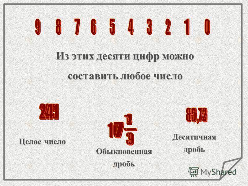 Зародилась в Индии в V веке. В IX веке - арабы, в X веке дошла до Испании, в XII веке появилась в других странах Европы В России начала распространяться в XVII веке В 1703 году был издан первый печатный учебник математики – «Арифметика» Л.Ф. Магницко
