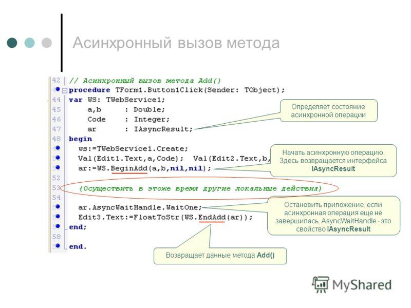 Асинхронный вызов метода Начать асинхронную операцию. Здесь возвращается интерфейса IAsyncResult Остановить приложение, если асинхронная операция еще не завершилась. AsyncWaitHandle - это свойство IAsyncResult Возвращает данные метода Add() Определяе