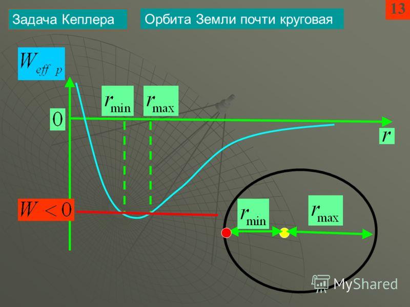 13 Задача Кеплера Орбита Земли почти круговая