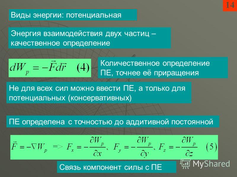1414 Виды энергии: потенциальная Не для всех сил можно ввести ПЕ, а только для потенциальных (консервативных) Энергия взаимодействия двух частиц – качественное определение Количественное определение ПЕ, точнее её приращения ПЕ определена с точностью