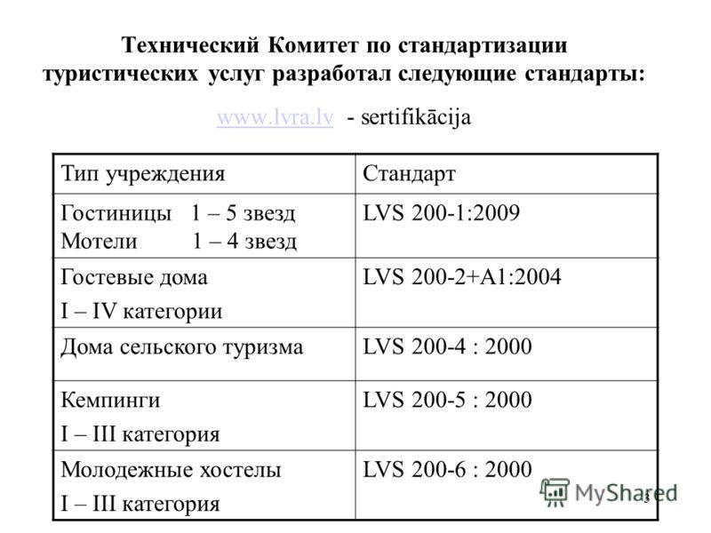 3 Технический Комитет по стандартизации туристических услуг разработал следующие стандарты: www.lvra.lv - sertifikācija www.lvra.lv Тип учрежденияСтандарт Гостиницы 1 – 5 звезд Мотели 1 – 4 звезд LVS 200-1:2009 Гостевые дома I – IV категории LVS 200-