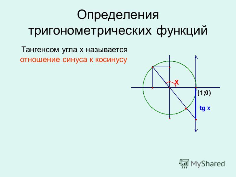 Определения тригонометрических функций Тангенсом угла х называется отношение синуса к косинусу