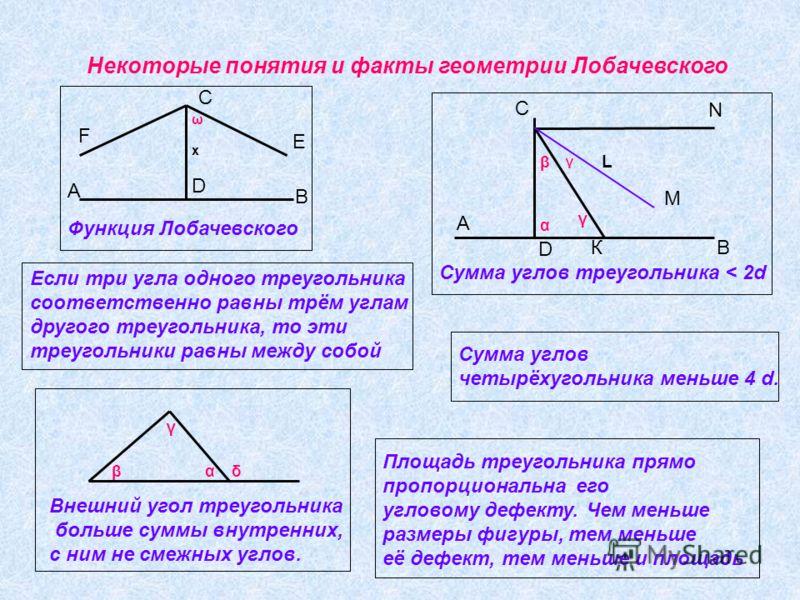 Функция Лобачевского Сумма углов треугольника < 2d Внешний угол треугольника больше суммы внутренних, с ним не смежных углов. Некоторые понятия и факты геометрии Лобачевского Площадь треугольника прямо пропорциональна его угловому дефекту. Чем меньше