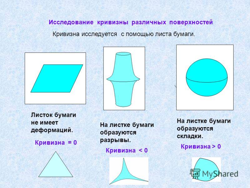 Исследование кривизны различных поверхностей Кривизна исследуется с помощью листа бумаги. Листок бумаги не имеет деформаций. На листке бумаги образуются разрывы. На листке бумаги образуются складки. Кривизна = 0 Кривизна < 0 Кривизна > 0