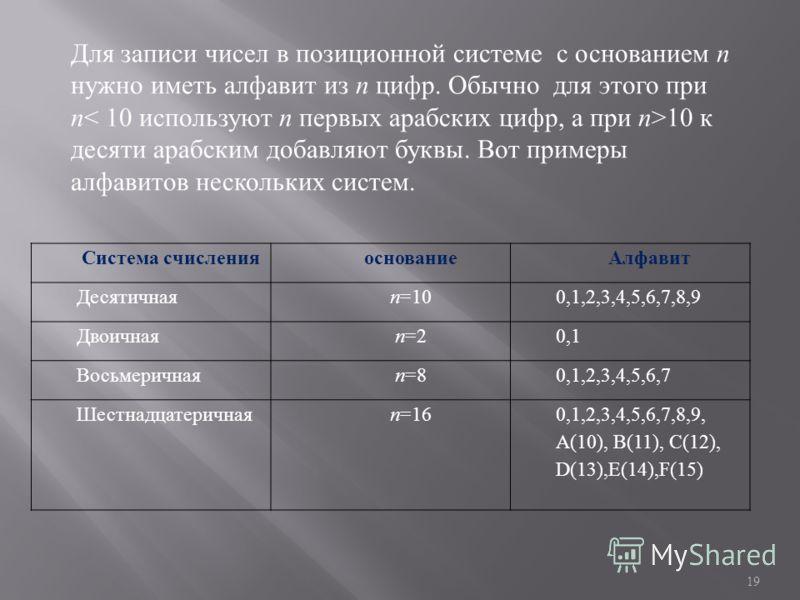 19 Для записи чисел в позиционной системе с основанием п нужно иметь алфавит из п цифр. Обычно для этого при п 10 к десяти арабским добавляют буквы. Вот примеры алфавитов нескольких систем. Система счисленияоснованиеАлфавит Десятичнаяп=100,1,2,3,4,5,
