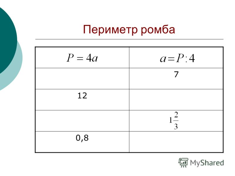 Периметр ромба 7 12 0,8