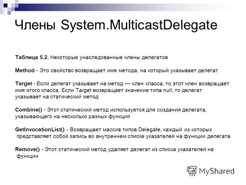 Члены System.MulticastDelegate Таблица 5.2. Некоторые унаследованные члены делегатов Method - Это свойство возвращает имя метода, на который указывает делегат Target - Если делегат указывает на метод член класса, то этот член возвращает имя этого кла