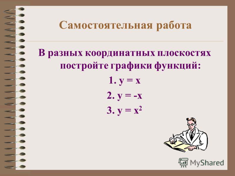 Самостоятельная работа В разных координатных плоскостях постройте графики функций: 1. у = х 2. у = -х 3. у = х2х2