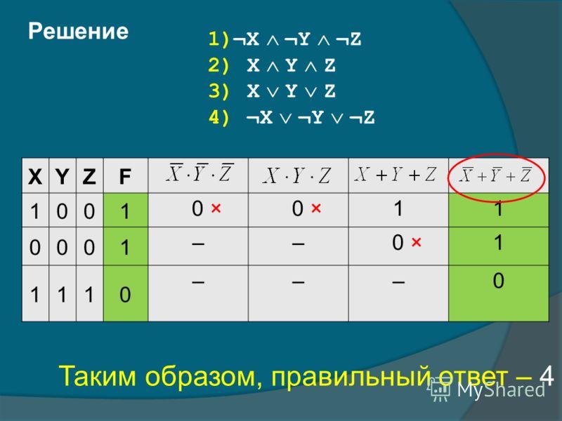 Решение XYZF 1001 0 × 11 0001 –– 1 1110 –––0 Таким образом, правильный ответ – 4 1)¬X ¬Y ¬Z 2) X Y Z 3) X Y Z 4) ¬X ¬Y ¬Z