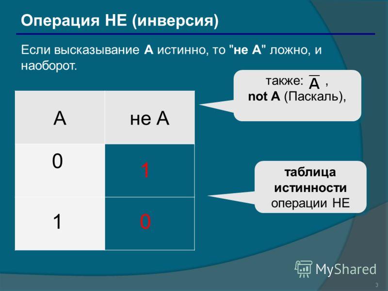 3 Операция НЕ (инверсия) Если высказывание A истинно, то не А ложно, и наоборот. Ане А 1 0 0 1 таблица истинности операции НЕ также:, not A (Паскаль),
