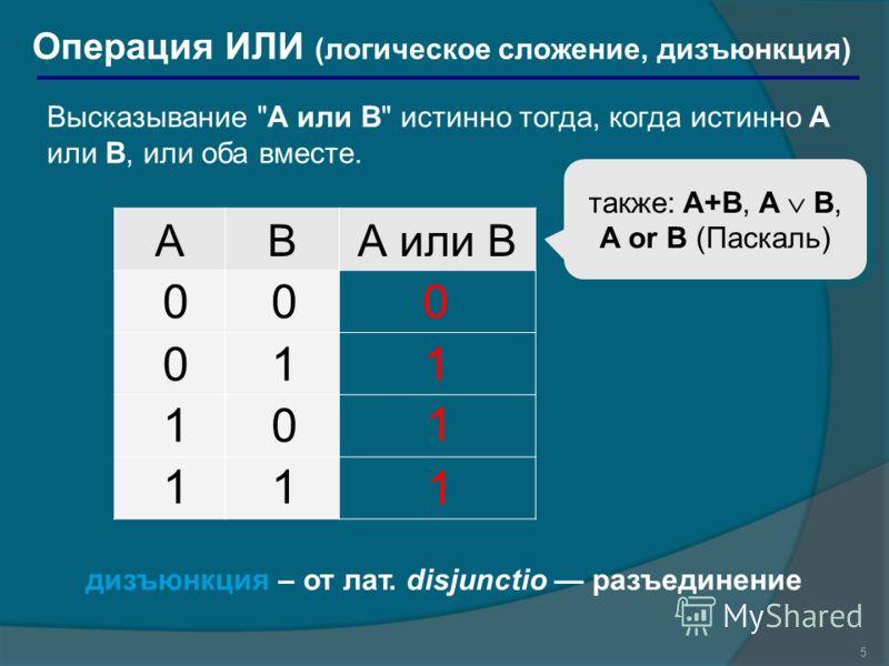 5 Операция ИЛИ (логическое сложение, дизъюнкция) ABА или B 1 0 также: A+B, A B, A or B (Паскаль) 00 01 10 11 1 1 дизъюнкция – от лат. disjunctio разъединение Высказывание A или B истинно тогда, когда истинно А или B, или оба вместе.
