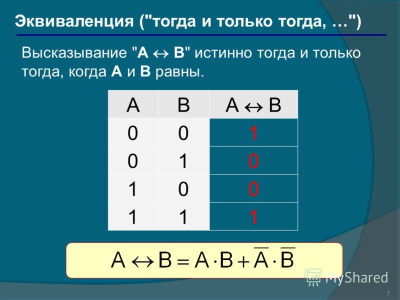 7 Эквиваленция (тогда и только тогда, …) Высказывание A B истинно тогда и только тогда, когда А и B равны. ABА B 001 010 100 111
