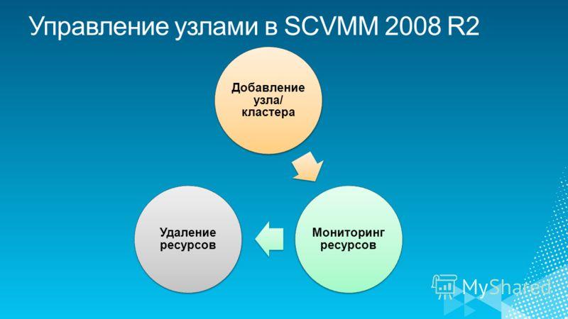 Добавление узла/ кластера Мониторинг ресурсов Удаление ресурсов