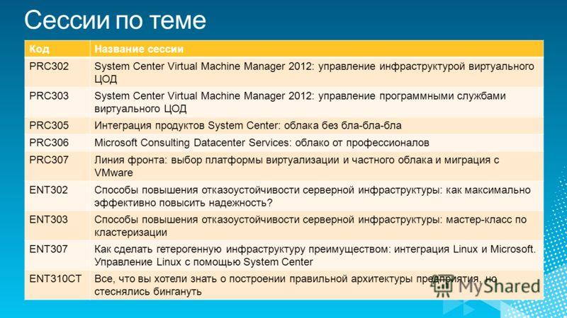КодНазвание сессии PRC302System Center Virtual Machine Manager 2012: управление инфраструктурой виртуального ЦОД PRC303System Center Virtual Machine Manager 2012: управление программными службами виртуального ЦОД PRC305Интеграция продуктов System Cen