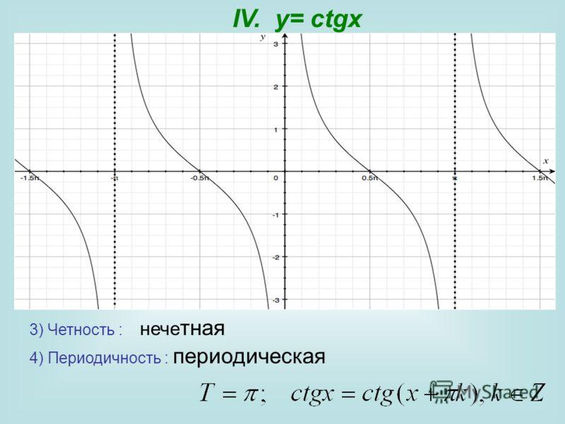 3) Четность : нече тная 4) Периодичность : периодическая IV. y= сtgx