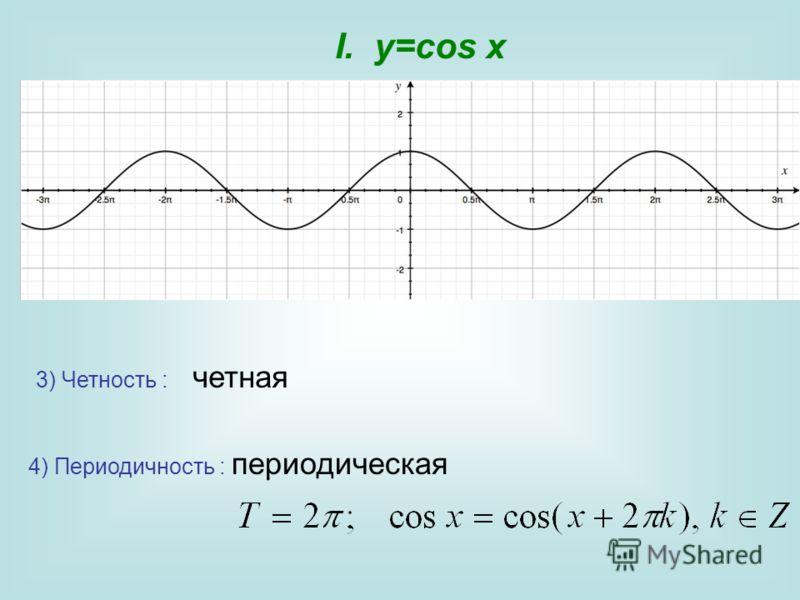 I. y=cos x 3) Четность : четная 4) Периодичность : периодическая