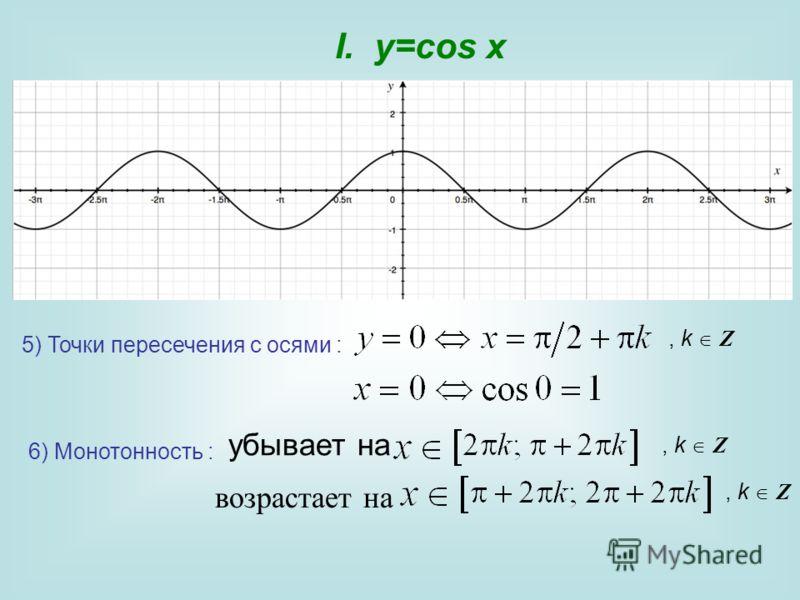 I. y=cos x 5) Точки пересечения с осями : 6) Монотонность :, k Z убывает на возрастает на, k Z